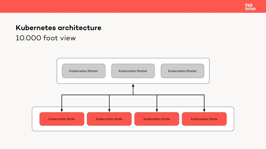 10.000 foot view Kubernetes architecture