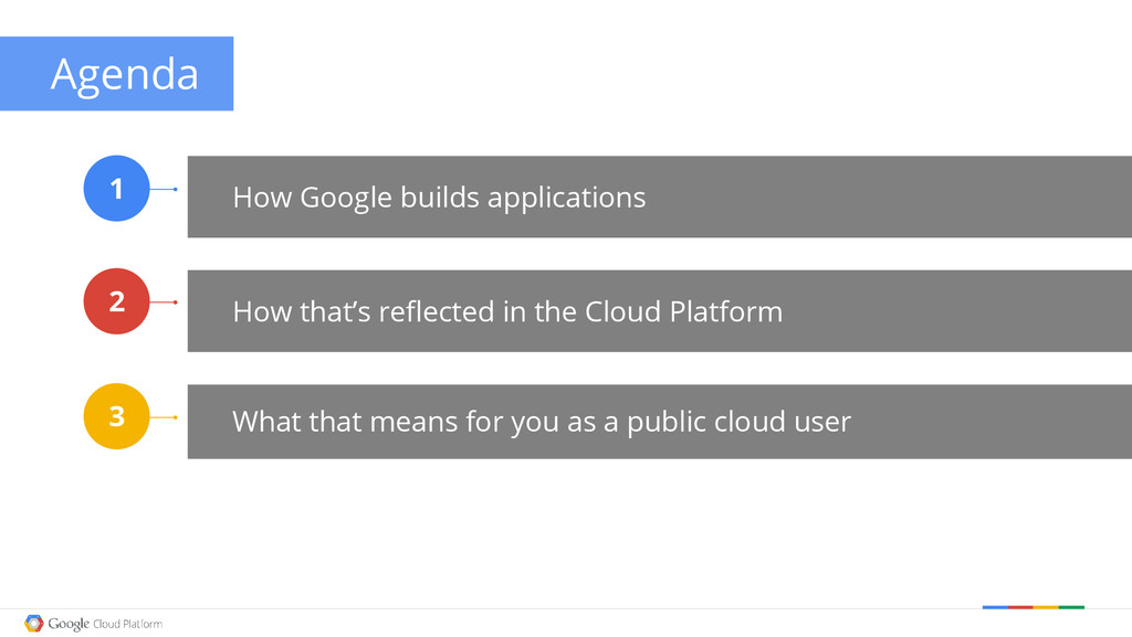 How Google builds applications How that's refle...
