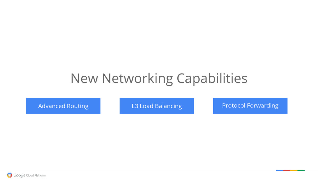 New Networking Capabilities Advanced Routing L3...
