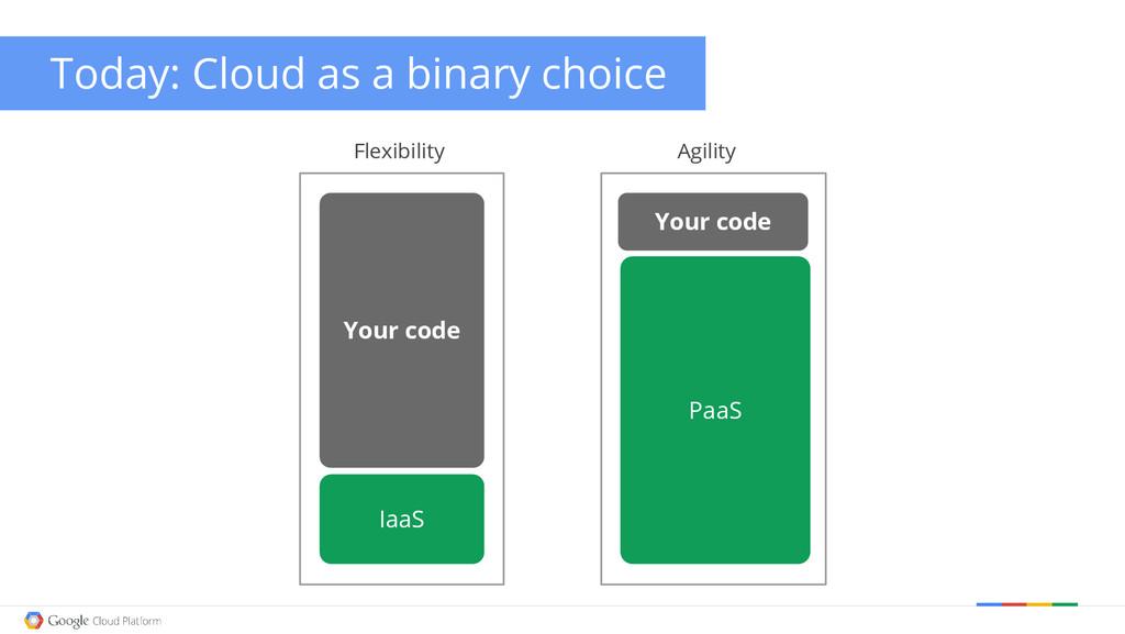 PaaS IaaS Your code Your code Flexibility Agili...