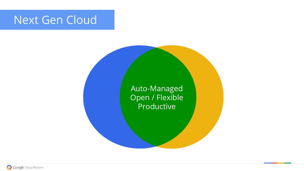 Auto-Managed Open / Flexible Productive Next Ge...