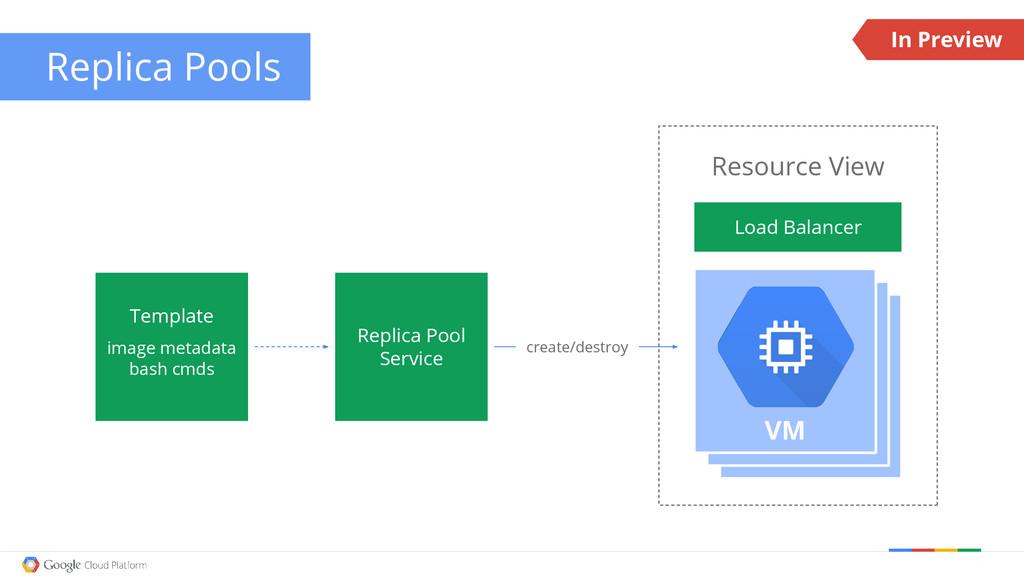 VM VM Replica Pools In Preview Template image m...