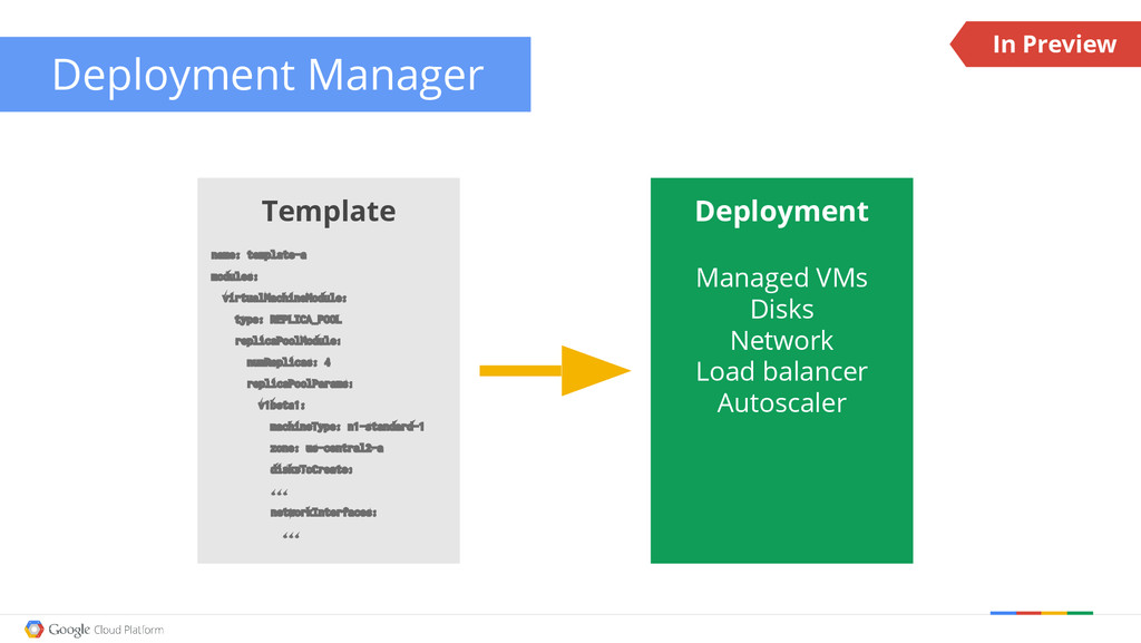In Preview Deployment Managed VMs Disks Network...