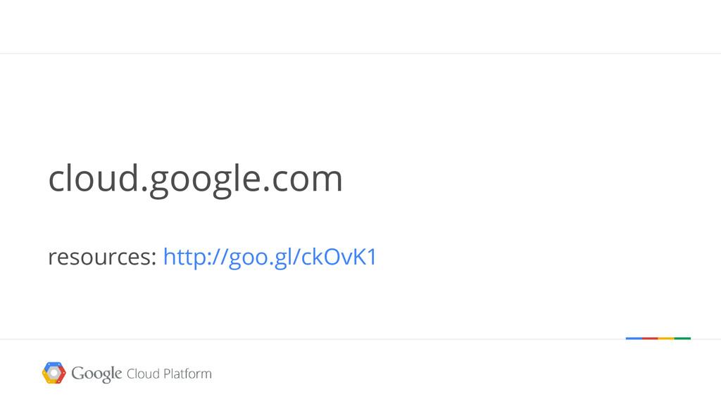 cloud.google.com resources: http://goo.gl/ckOvK1