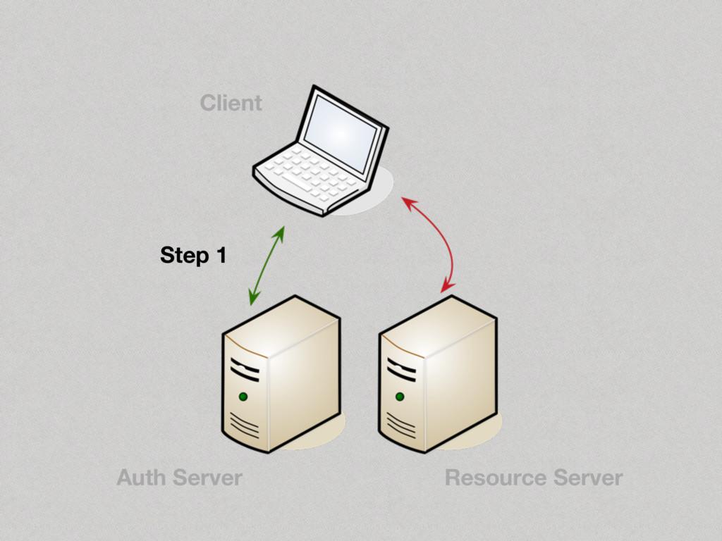 Step 1 Client Auth Server Resource Server