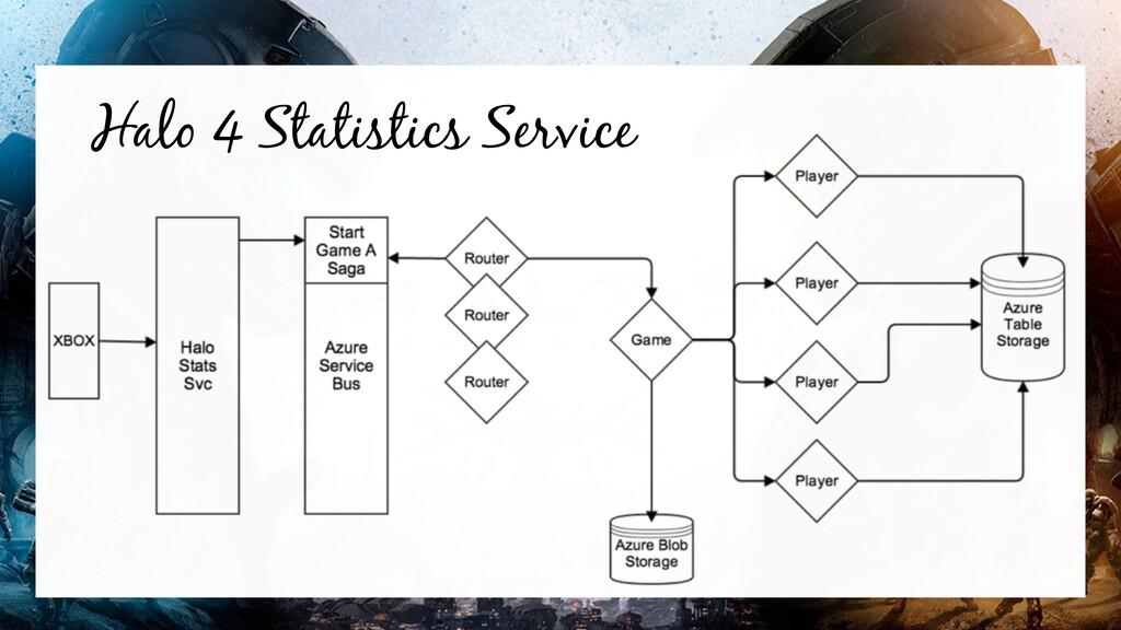 Halo 4 Statistics Service