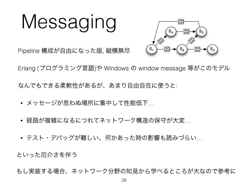 Messaging Pipeline ߏ͕ࣗ༝ʹͳͬͨ൛, ॎԣແਚ Erlang (ϓϩά...