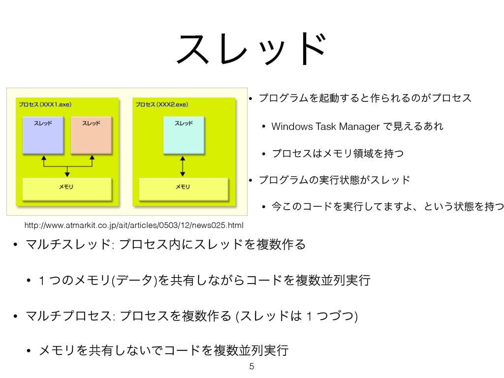 εϨου • ϓϩάϥϜΛىಈ͢Δͱ࡞ΒΕΔͷ͕ϓϩηε • Windows Task Man...