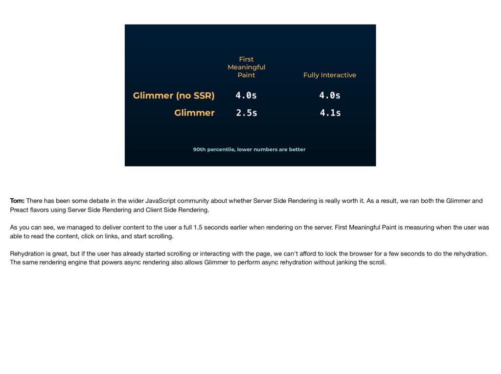 Glimmer 2.5s 4.1s Glimmer (no SSR) 4.0s 4.0s Fi...