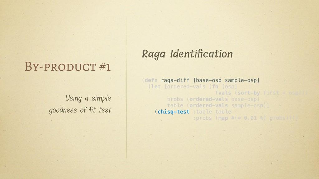(defn raga-diff [base-osp sample-osp] (let [ord...