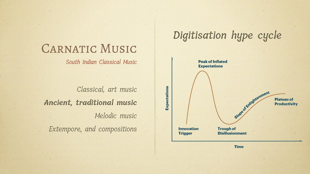 Carnatic Music South Indian Classical Music Cla...