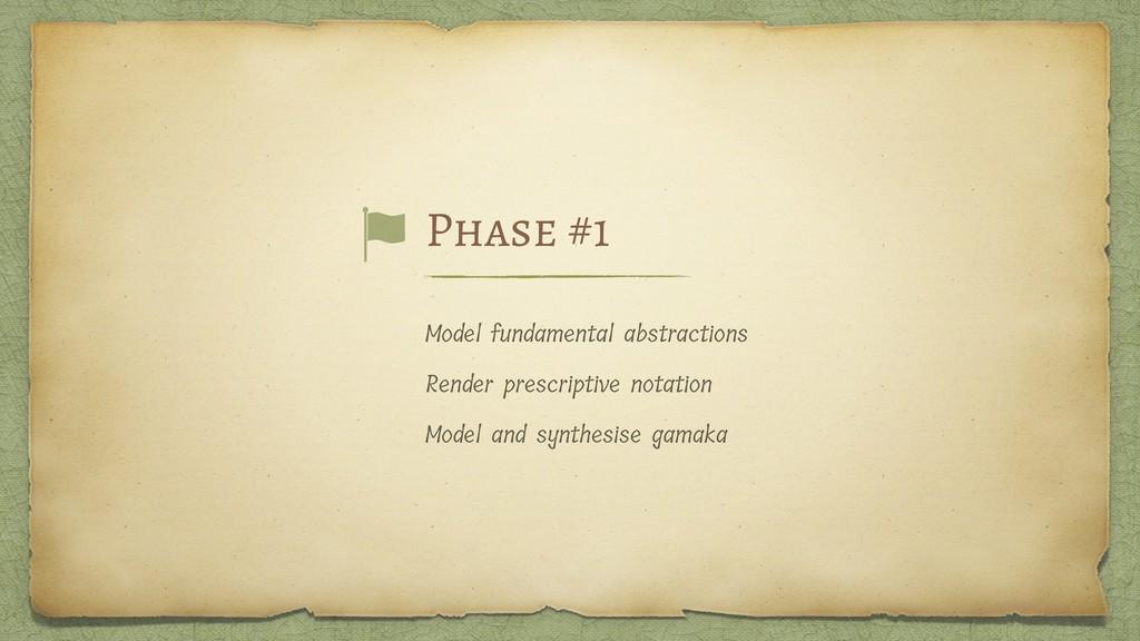 Model fundamental abstractions Render prescript...
