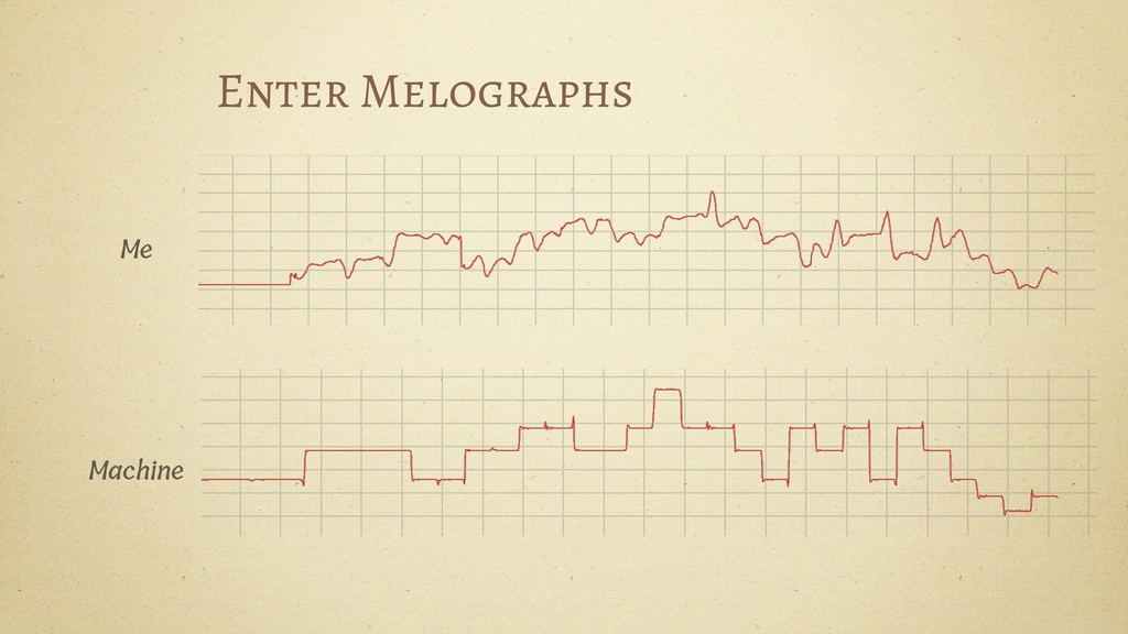 Enter Melographs Me Machine
