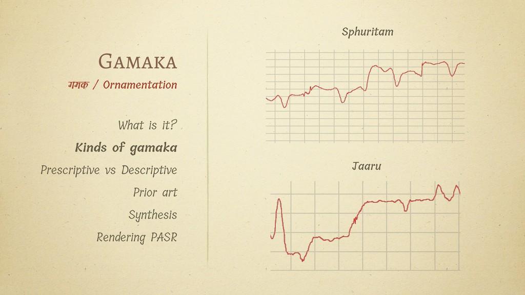 Sphuritam Jaaru What is it? Kinds of gamaka Pre...