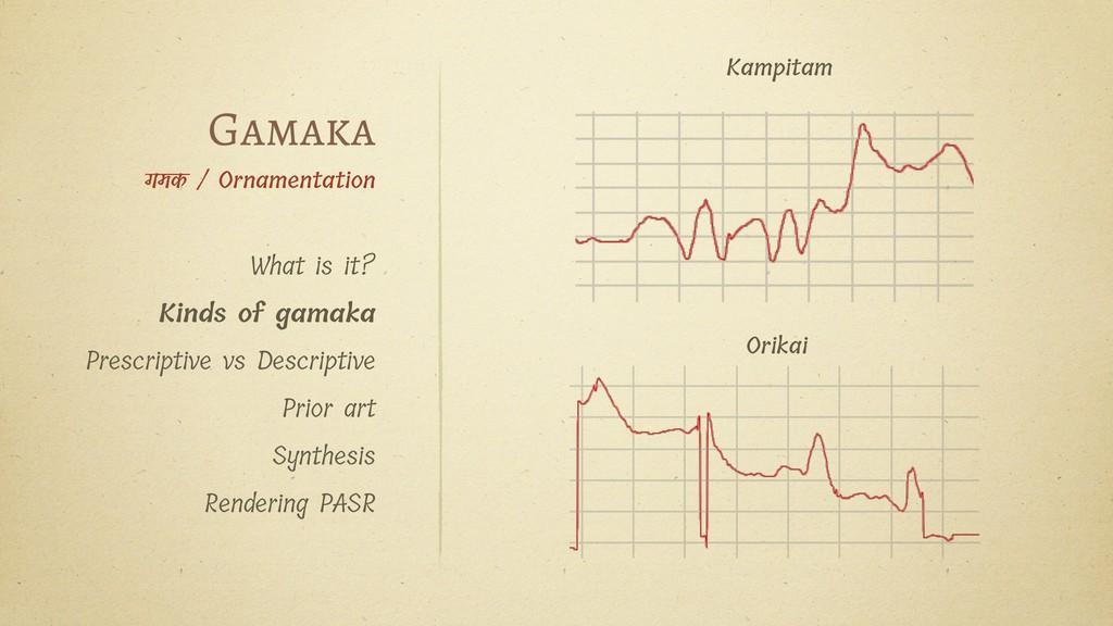 Kampitam Orikai What is it? Kinds of gamaka Pre...