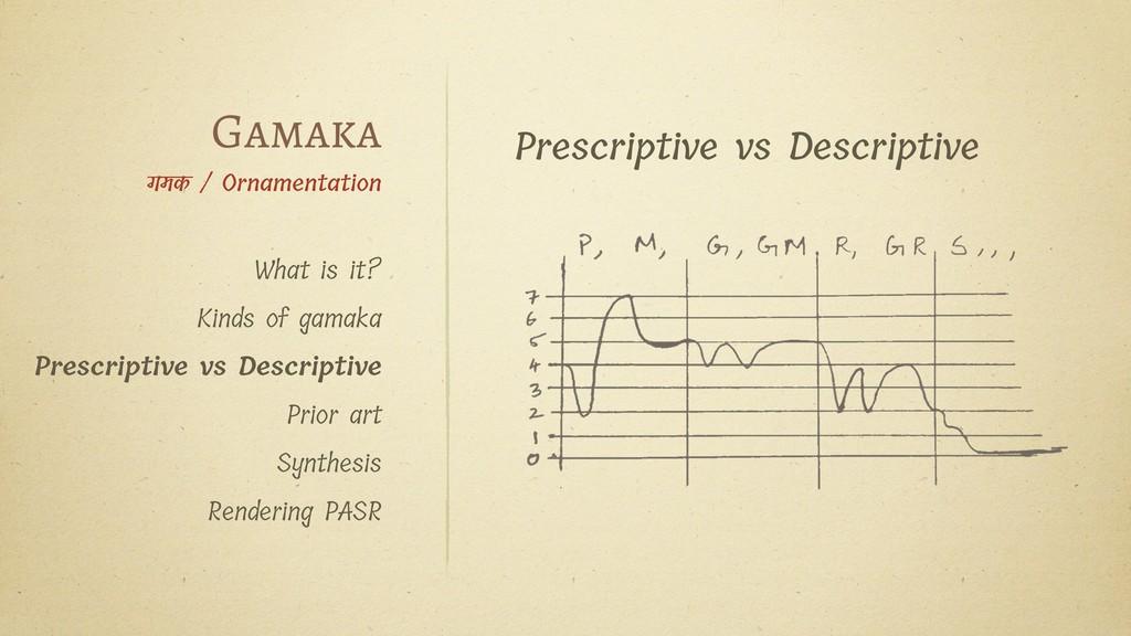Prescriptive vs Descriptive What is it? Kinds o...