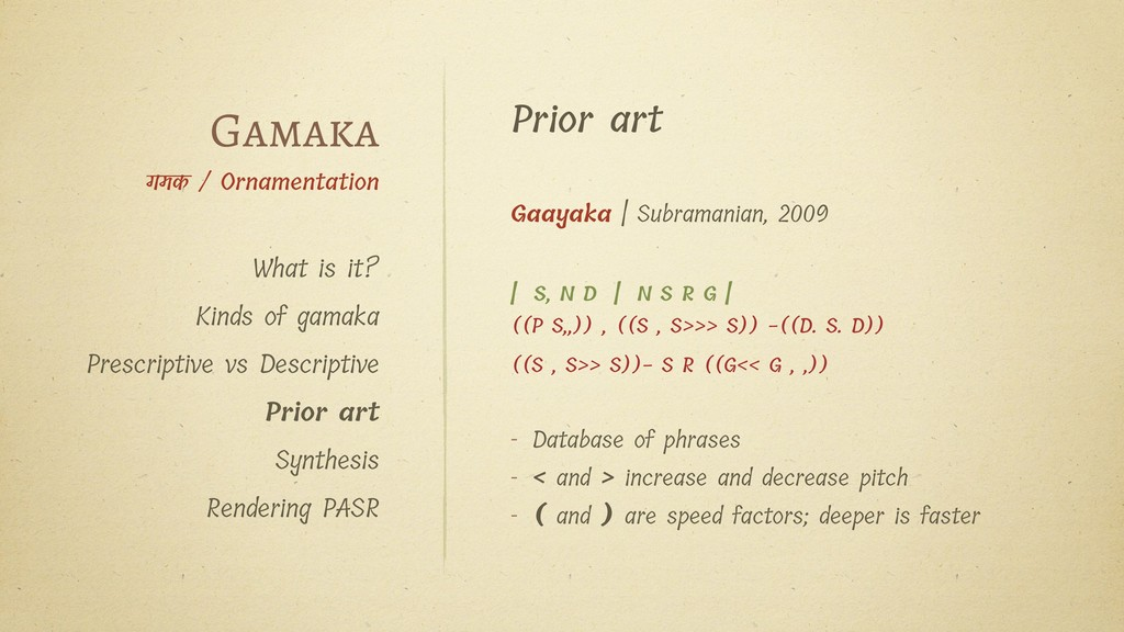 Prior art Gaayaka   Subramanian, 2009   S, N D ...