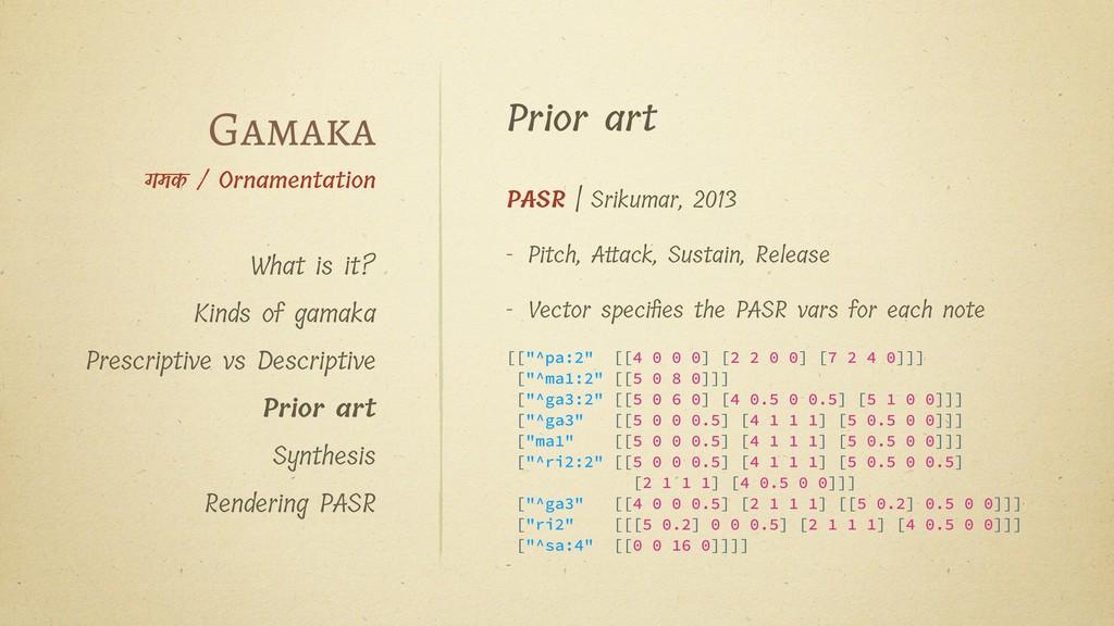 PASR   Srikumar, 2013 - Pitch, Aack, Sustain, R...