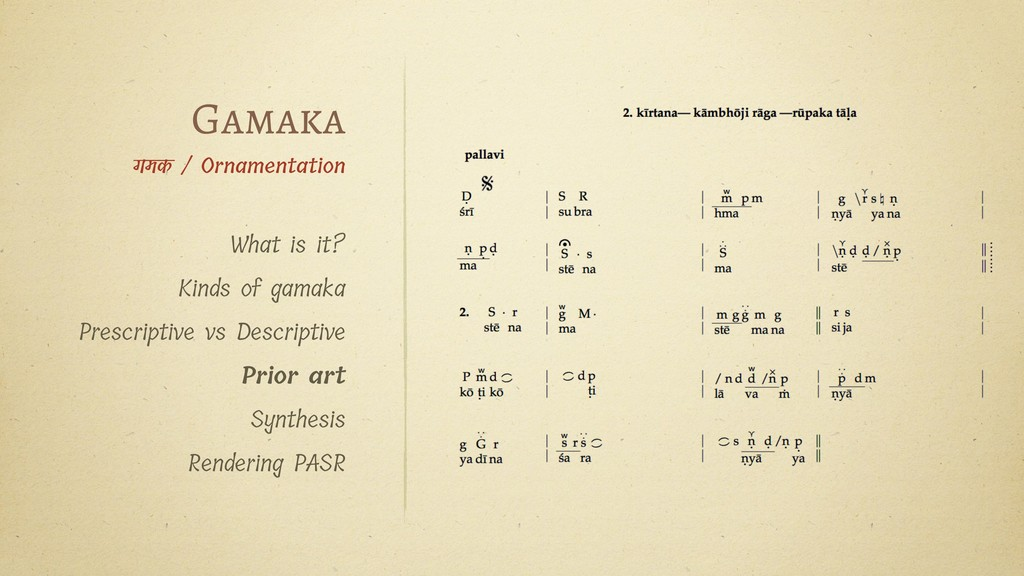 Gamaka गमक / Ornamentation What is it? Kinds of...