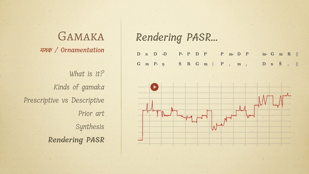 Rendering PASR… Gamaka गमक / Ornamentation What...
