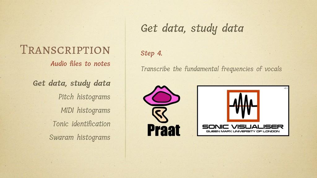 Get data, study data Step 4. Transcribe the fun...