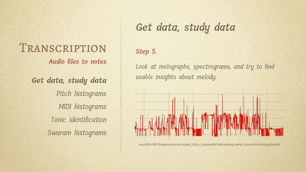 Get data, study data Step 5. Look at melographs...