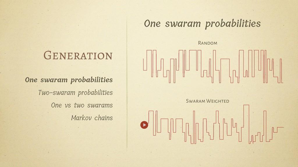 Random Swaram Weighted One swaram probabilities...
