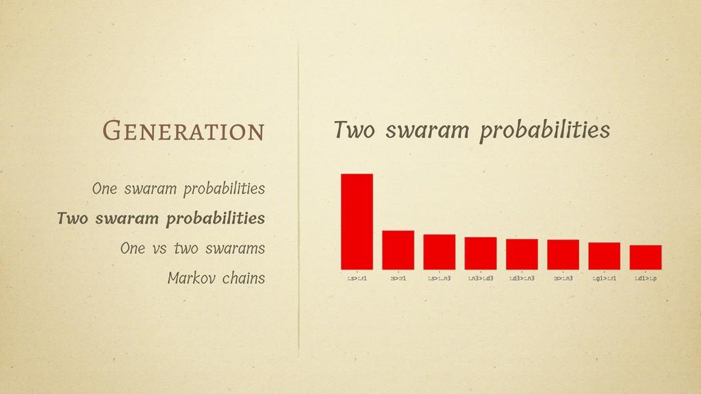 Two swaram probabilities One swaram probabiliti...