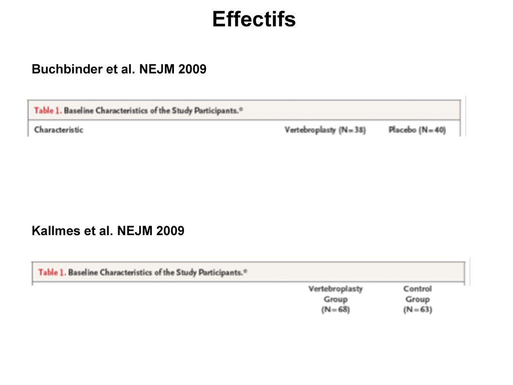 Effectifs Buchbinder et al. NEJM 2009 Kallmes e...