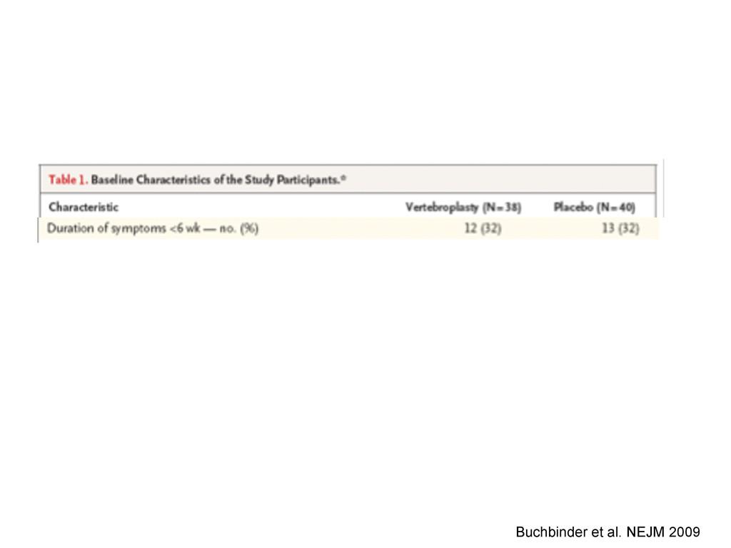 Buchbinder et al. NEJM 2009