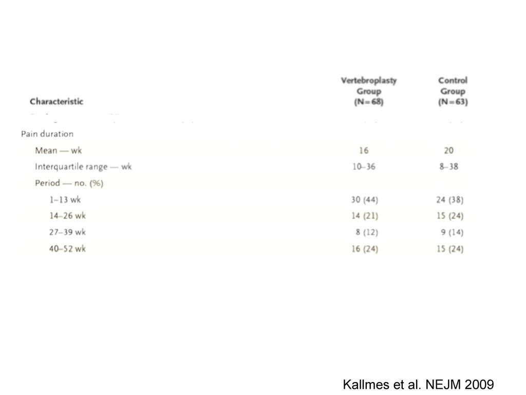 Kallmes et al. NEJM 2009