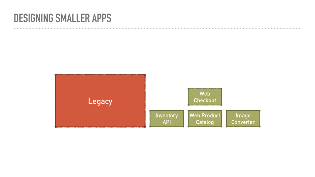DESIGNING SMALLER APPS Legacy Web Checkout Imag...