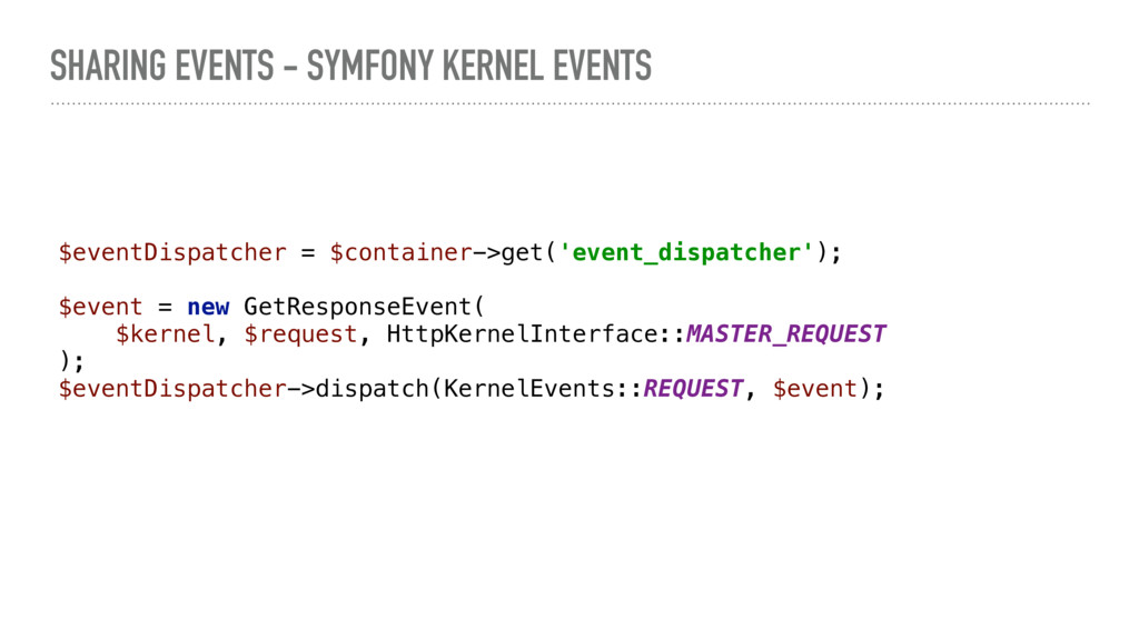 SHARING EVENTS - SYMFONY KERNEL EVENTS $eventDi...