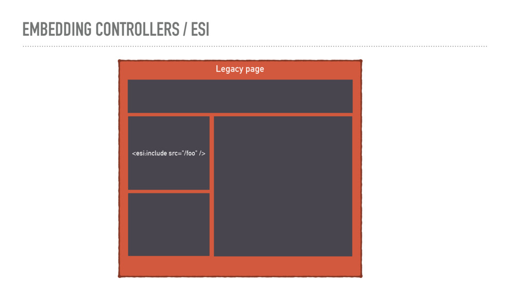 EMBEDDING CONTROLLERS / ESI Legacy page <esi:in...