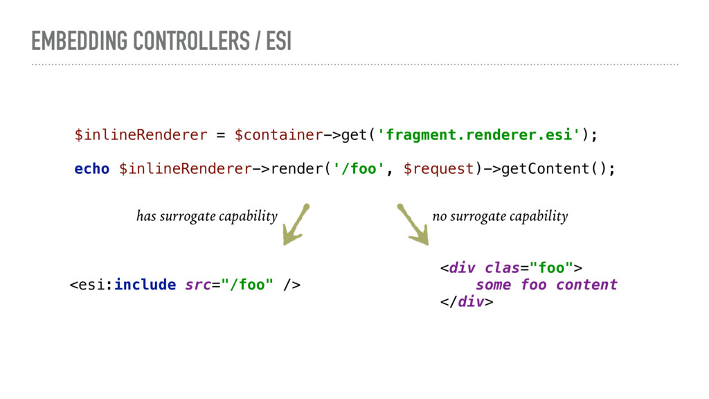 EMBEDDING CONTROLLERS / ESI $inlineRenderer = $...