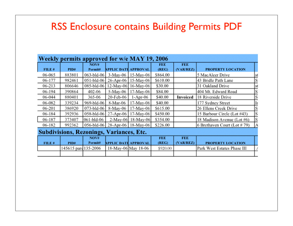 RSS Enclosure contains Building Permits PDF