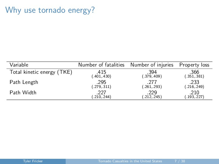 Why use tornado energy? Variable Number of fata...