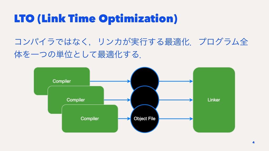 LTO (Link Time Optimization) ίϯύΠϥͰͳ͘ɼϦϯΧ͕࣮ߦ͢Δ...