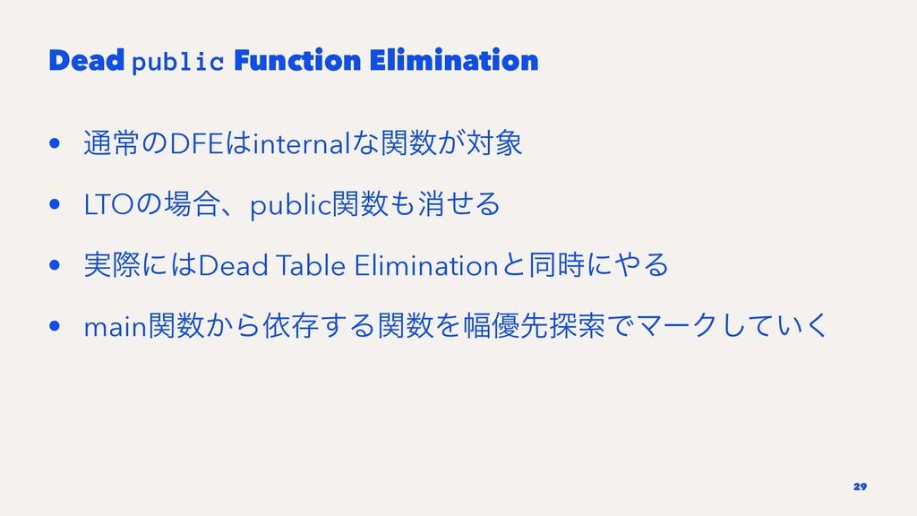 Dead public Function Elimination • ௨ৗͷDFEinter...