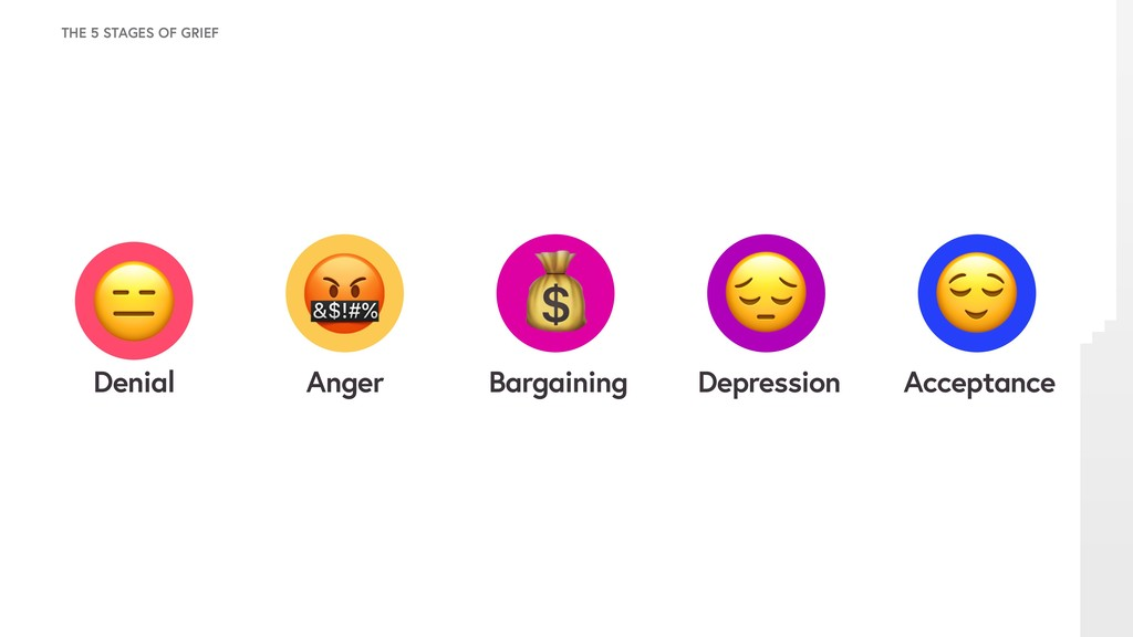 THE 5 STAGES OF GRIEF Denial  Anger  Bargaining...