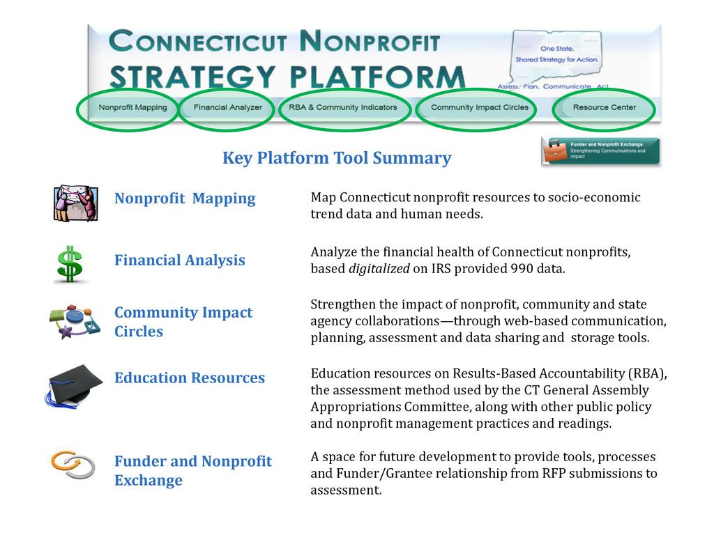 Nonprofit Mapping Financial Analysis Community ...