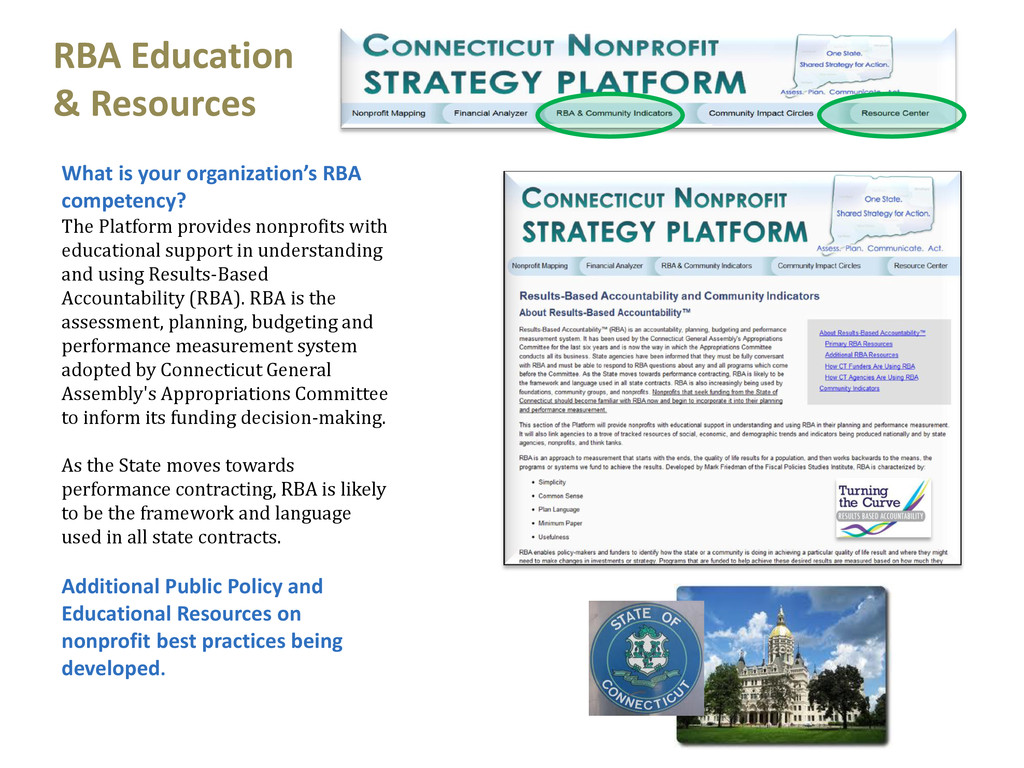 What is your organization's RBA competency? The...