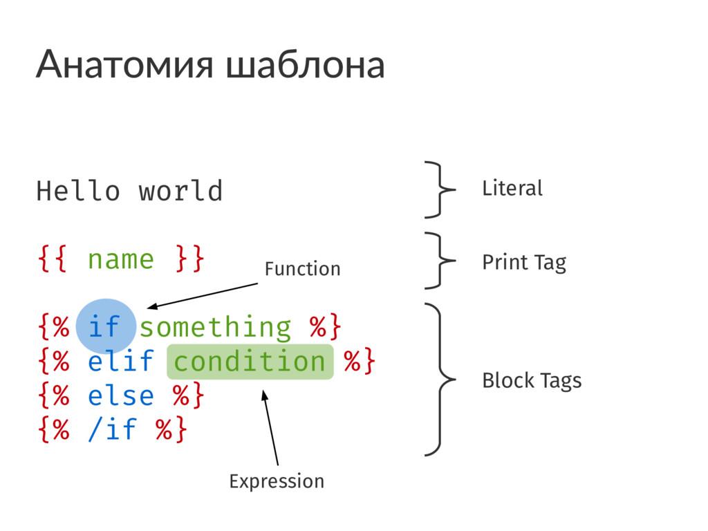 Анатомия шаблона Hello world {{ name }} {% if s...