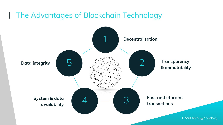 Dcent.tech @divydovy The Advantages of Blockcha...