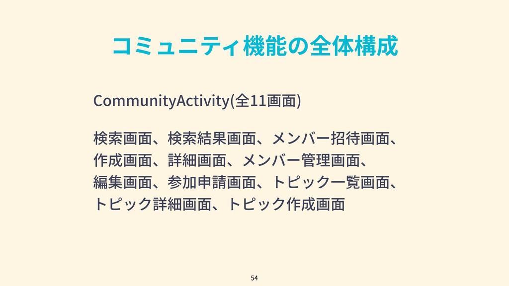 コミュニティ機能の全体構成 CommunityActivity(全11画⾯) 検索画⾯、検索結...