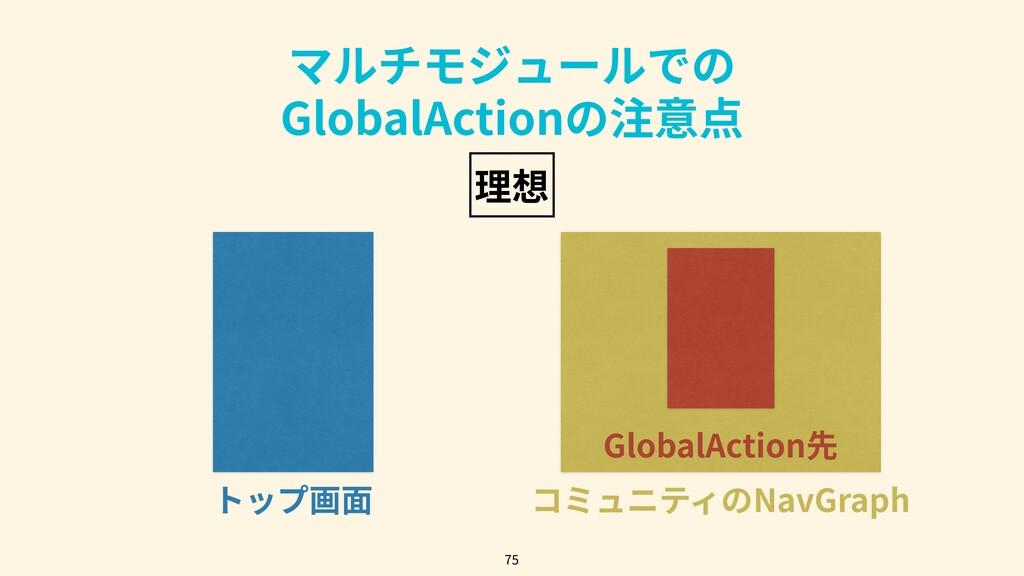 マルチモジュールでの GlobalActionの注意点 75 理想 トップ画⾯ コミュニティの...