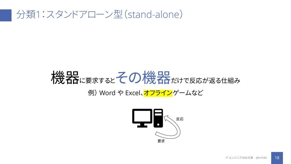 分類1:スタンドアローン型(stand-alone) 18 IT エンジニアのお仕事 @hrf...