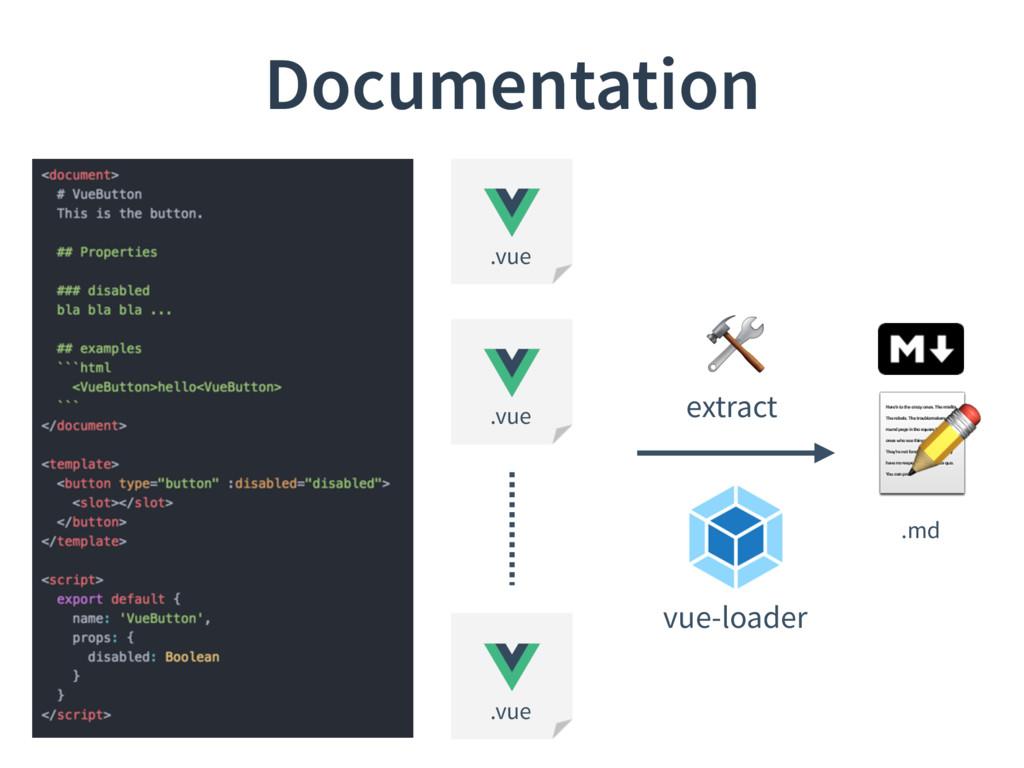 Documentation .vue .vue .vue  .md vue-loader  e...