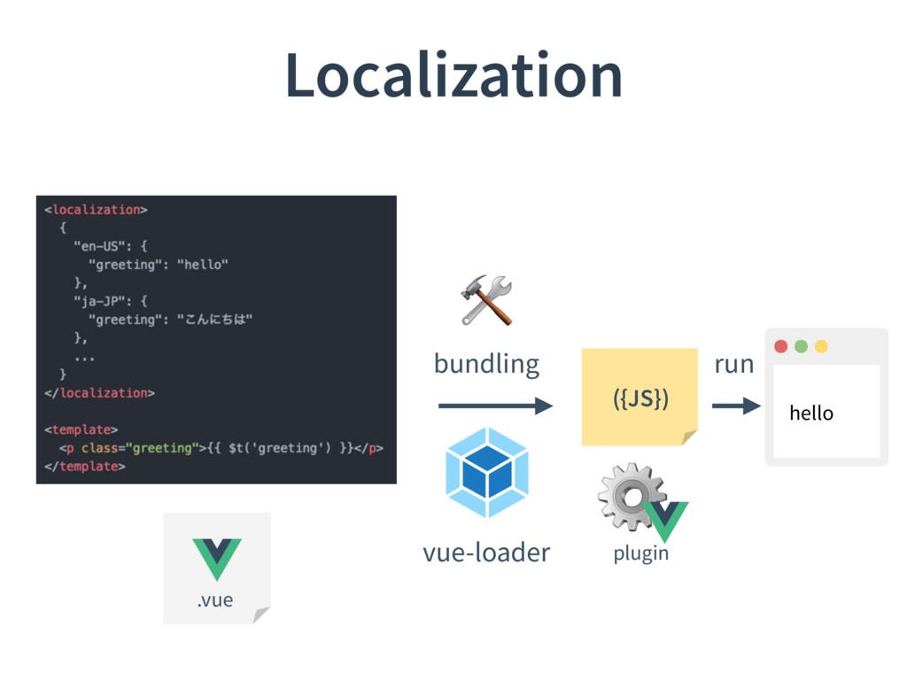Localization .vue ⚙ plugin vue-loader  bundling...