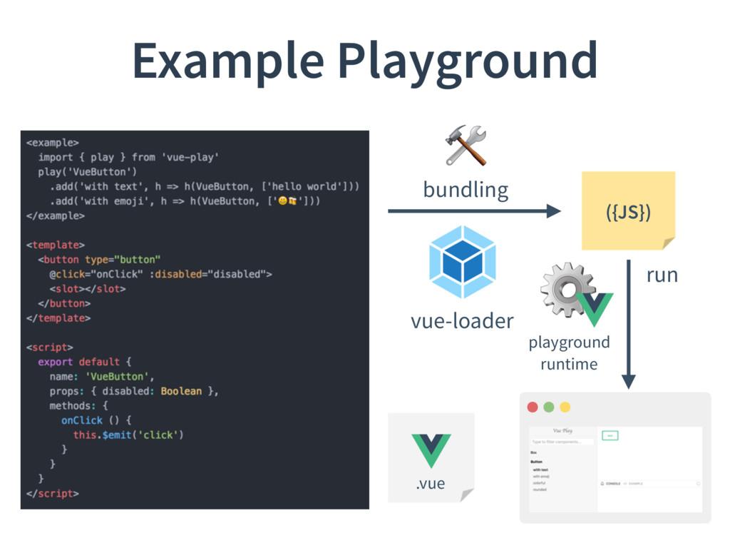 Example Playground .vue vue-loader  bundling ({...